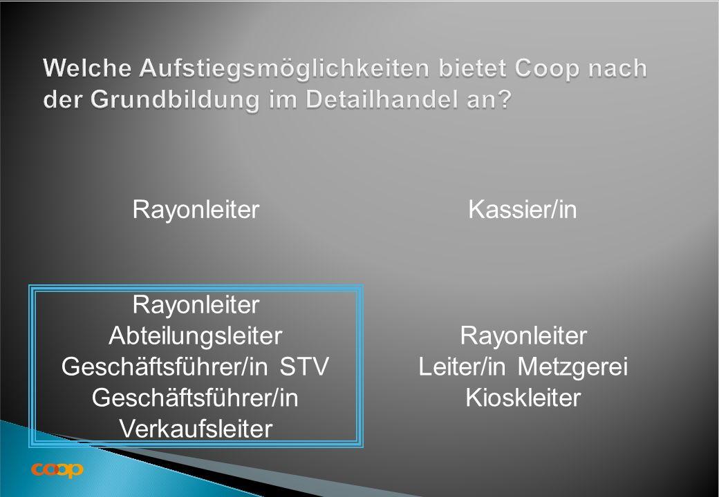 Rayonleiter Abteilungsleiter Geschäftsführer/in STV Geschäftsführer/in Verkaufsleiter Kassier/in Rayonleiter Leiter/in Metzgerei Kioskleiter