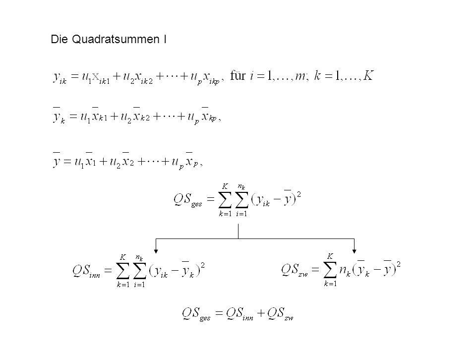 Die Quadratsummen I