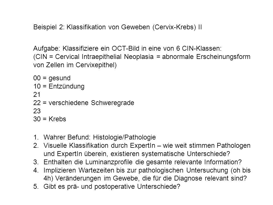 Beispiel 2: Klassifikation von Geweben (Cervix-Krebs) II Aufgabe: Klassifiziere ein OCT-Bild in eine von 6 CIN-Klassen: (CIN = Cervical Intraepithelia