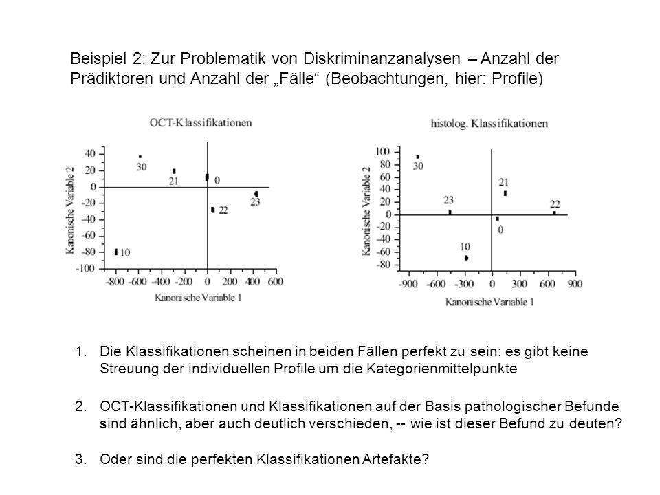 Beispiel 2: Zur Problematik von Diskriminanzanalysen – Anzahl der Prädiktoren und Anzahl der Fälle (Beobachtungen, hier: Profile) 1.Die Klassifikation
