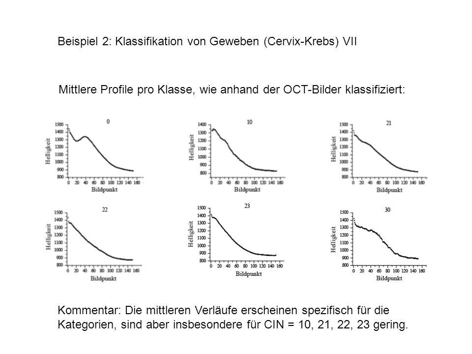Beispiel 2: Klassifikation von Geweben (Cervix-Krebs) VII Mittlere Profile pro Klasse, wie anhand der OCT-Bilder klassifiziert: Kommentar: Die mittler