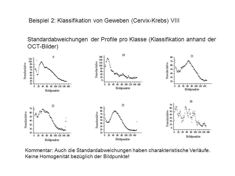 Beispiel 2: Klassifikation von Geweben (Cervix-Krebs) VIII Standardabweichungen der Profile pro Klasse (Klassifikation anhand der OCT-Bilder) Kommenta