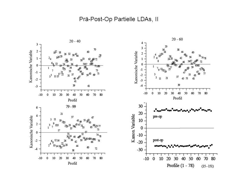 Prä-Post-Op Partielle LDAs, II