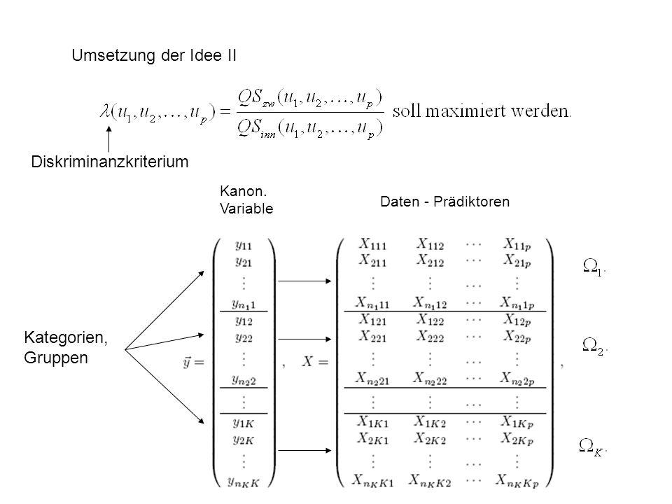 Umsetzung der Idee II Kategorien, Gruppen Diskriminanzkriterium Daten - Prädiktoren Kanon. Variable