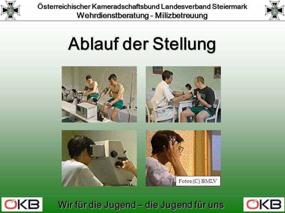 Österreichischer Kameradschaftsbund Landesverband Steiermark Wehrdienstberatung - Milizbetreuung Wir für die Jugend – die Jugend für uns Ablauf der Stellung Grafik (C) BMLV