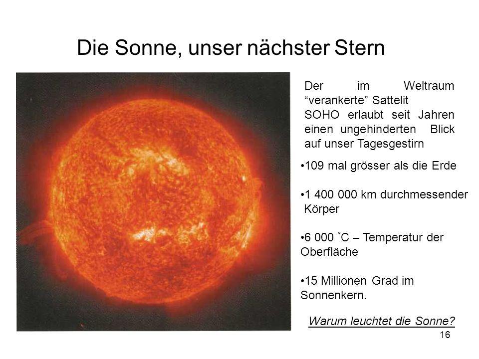 16 Die Sonne, unser nächster Stern Der im Weltraum verankerte Sattelit SOHO erlaubt seit Jahren einen ungehinderten Blick auf unser Tagesgestirn 109 m