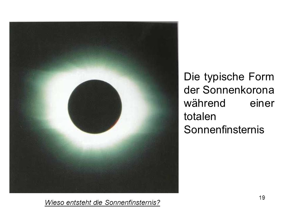 19 Die typische Form der Sonnenkorona während einer totalen Sonnenfinsternis Wieso entsteht die Sonnenfinsternis?