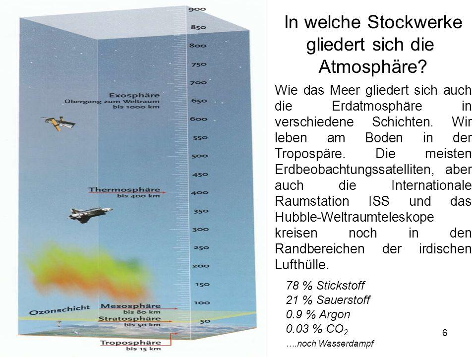 6 In welche Stockwerke gliedert sich die Atmosphäre? Wie das Meer gliedert sich auch die Erdatmosphäre in verschiedene Schichten. Wir leben am Boden i