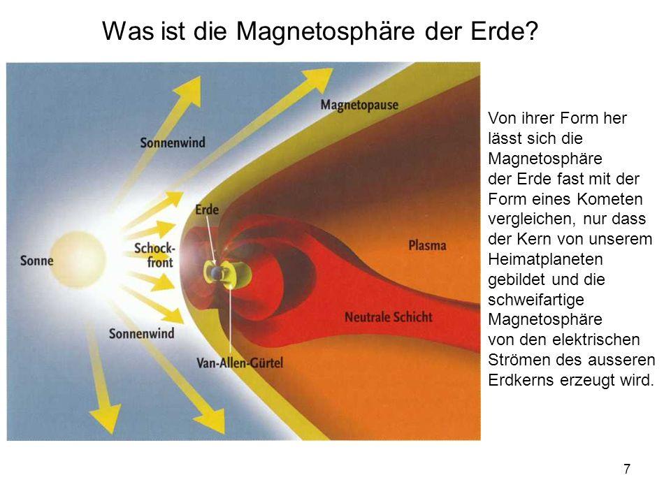 7 Was ist die Magnetosphäre der Erde? Von ihrer Form her lässt sich die Magnetosphäre der Erde fast mit der Form eines Kometen vergleichen, nur dass d