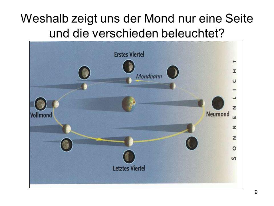 9 Weshalb zeigt uns der Mond nur eine Seite und die verschieden beleuchtet?