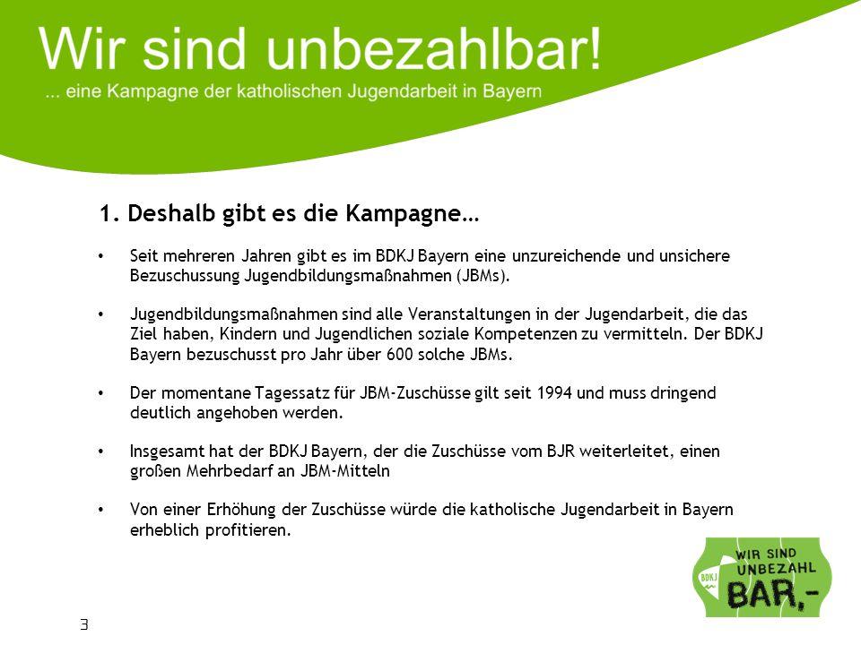 3 1. Deshalb gibt es die Kampagne… Seit mehreren Jahren gibt es im BDKJ Bayern eine unzureichende und unsichere Bezuschussung Jugendbildungsmaßnahmen