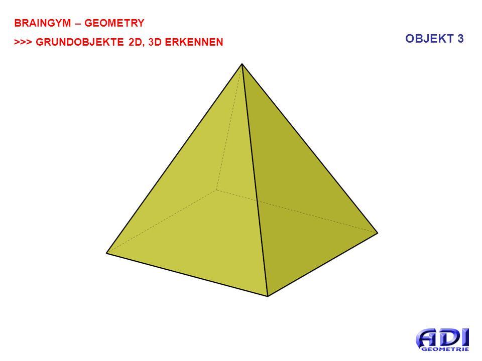 BRAINGYM – GEOMETRY >>> GRUNDOBJEKTE 2D, 3D ERKENNEN Jetzt in Anwendung: Welchen Grundkörper erkennst du auf dem Foto (Pfeil beachten)?