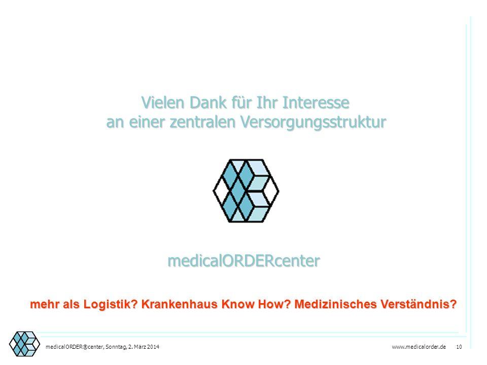 www.medicalorder.de 9medicalORDER®center, Sonntag, 2. März 2014 MedicalOrder®Center Ahlen - Zentrallager Logistikkennwerte im Dezember 2007 Ca. 17.000