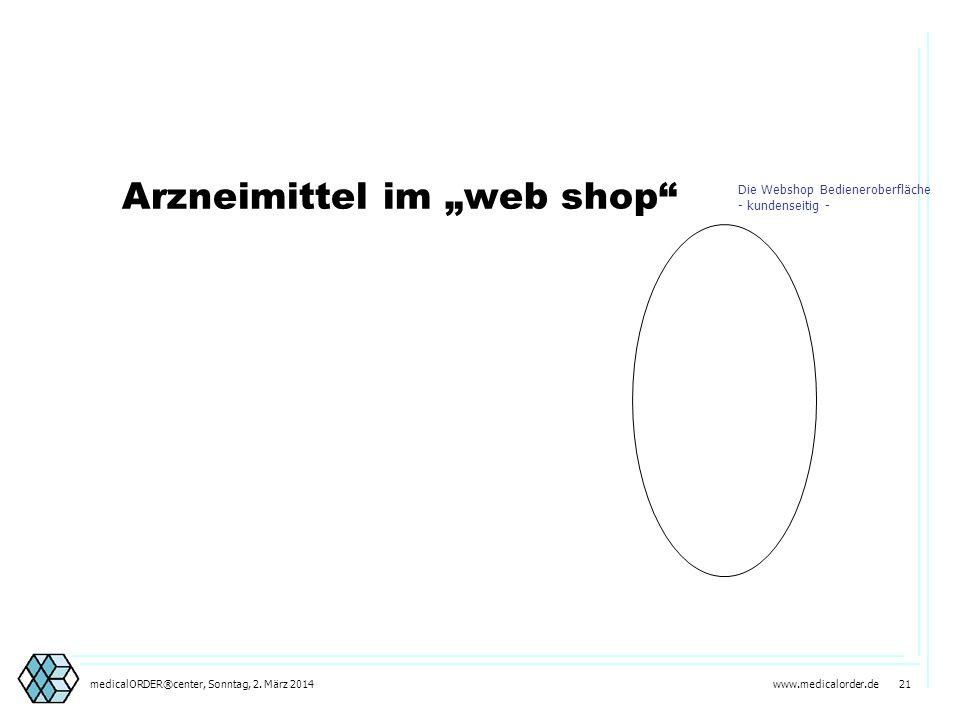 www.medicalorder.de 20medicalORDER®center, Sonntag, 2. März 2014 medicalORDERservices GmbH Umsatz: ca. 45 Mio. in 2007 Mitarbeiter: 12,5 Vollkräfte Vo