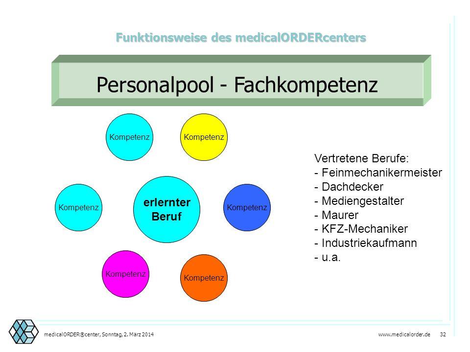 www.medicalorder.de 31medicalORDER®center, Sonntag, 2. März 2014 Ziel: Einheitliche und systematische Versorgung der Bedarfsstellen mit allen Gütern V