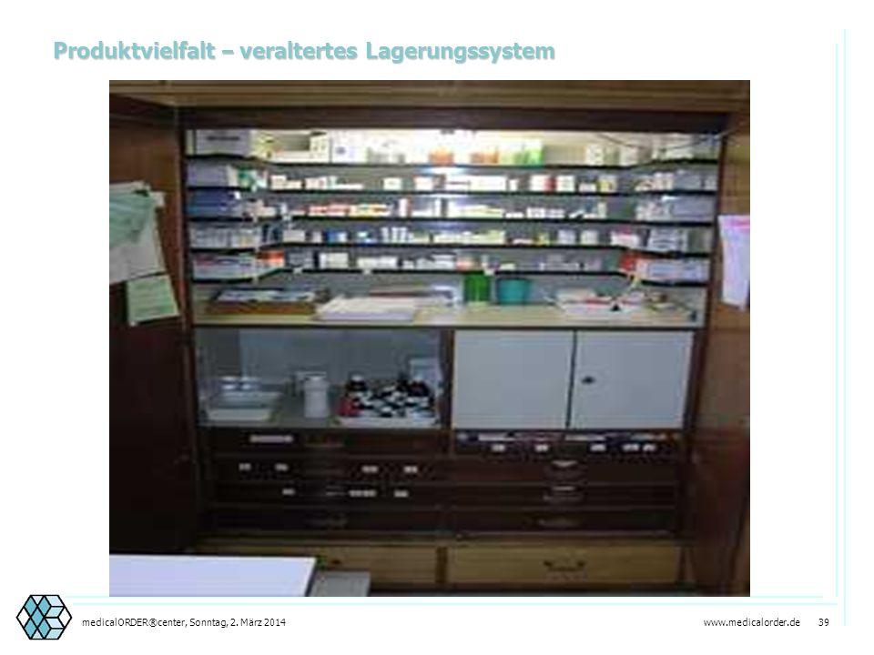 www.medicalorder.de 38medicalORDER®center, Sonntag, 2. März 2014 Erfolgsfaktoren mOc Kommunikation und Organisation Ärzte und Pflegekräfte
