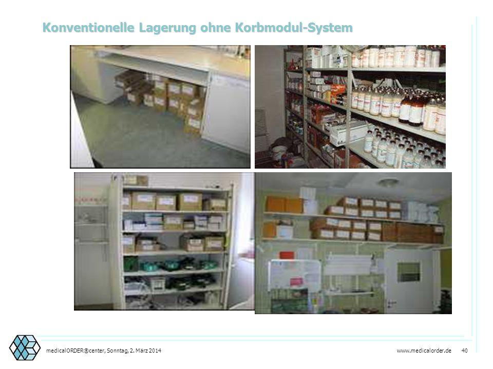 www.medicalorder.de 39medicalORDER®center, Sonntag, 2. März 2014 Produktvielfalt – veraltertes Lagerungssystem