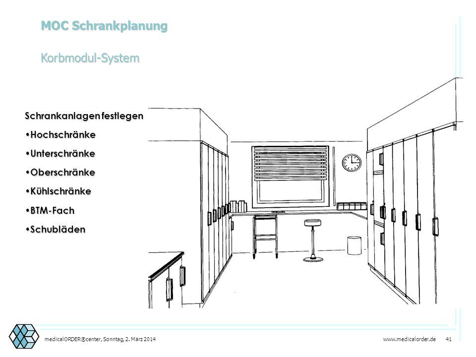 www.medicalorder.de 40medicalORDER®center, Sonntag, 2. März 2014 Konventionelle Lagerung ohne Korbmodul-System