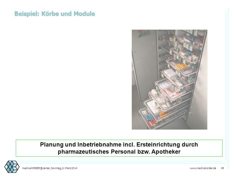 www.medicalorder.de 44medicalORDER®center, Sonntag, 2. März 2014 Planung einer Wandabwicklung Planung der Artikelstruktur und deren Anordnung zwischen