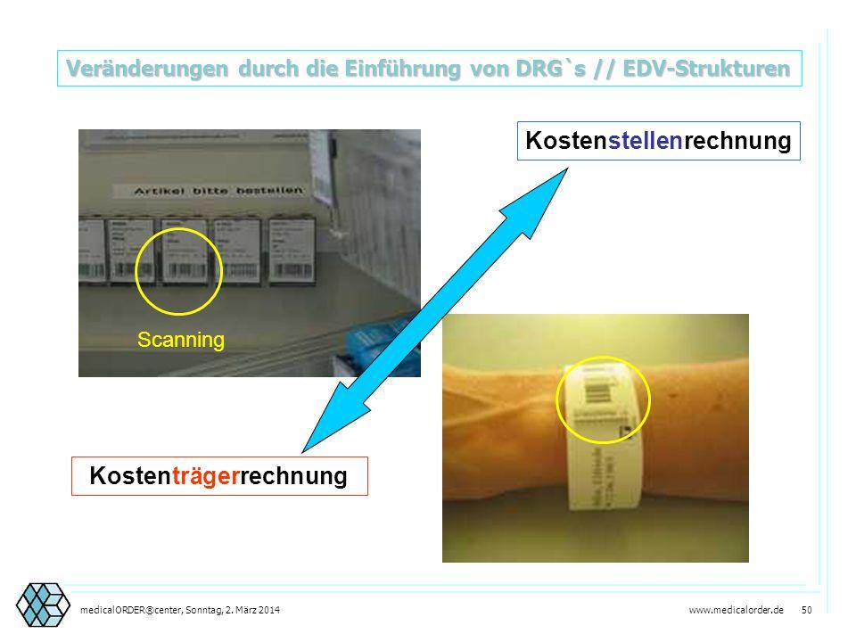 www.medicalorder.de 49medicalORDER®center, Sonntag, 2. März 2014 Papierlose Waren- und Zahlungsströme ? medicalORDERcenter Medicforma - GHX // Pharmam