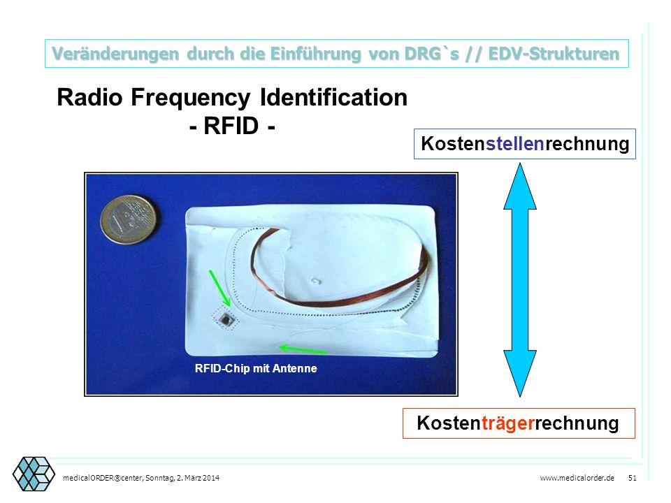 www.medicalorder.de 50medicalORDER®center, Sonntag, 2. März 2014 Veränderungen durch die Einführung von DRG`s // EDV-Strukturen Kostenstellenrechnung