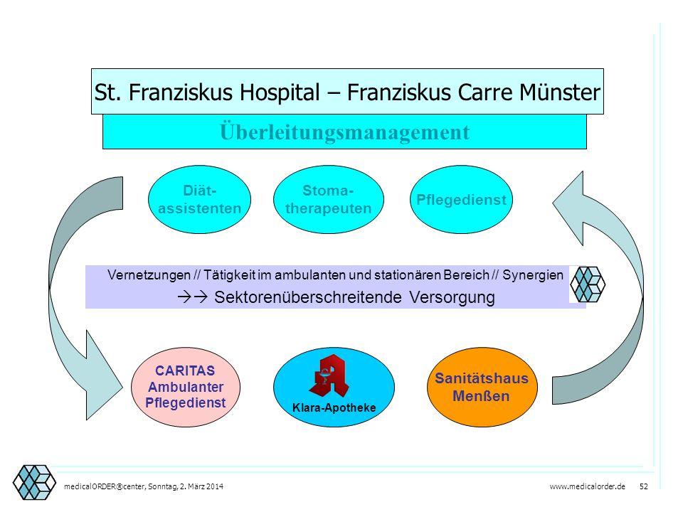 www.medicalorder.de 51medicalORDER®center, Sonntag, 2. März 2014 Veränderungen durch die Einführung von DRG`s // EDV-Strukturen Kostenstellenrechnung
