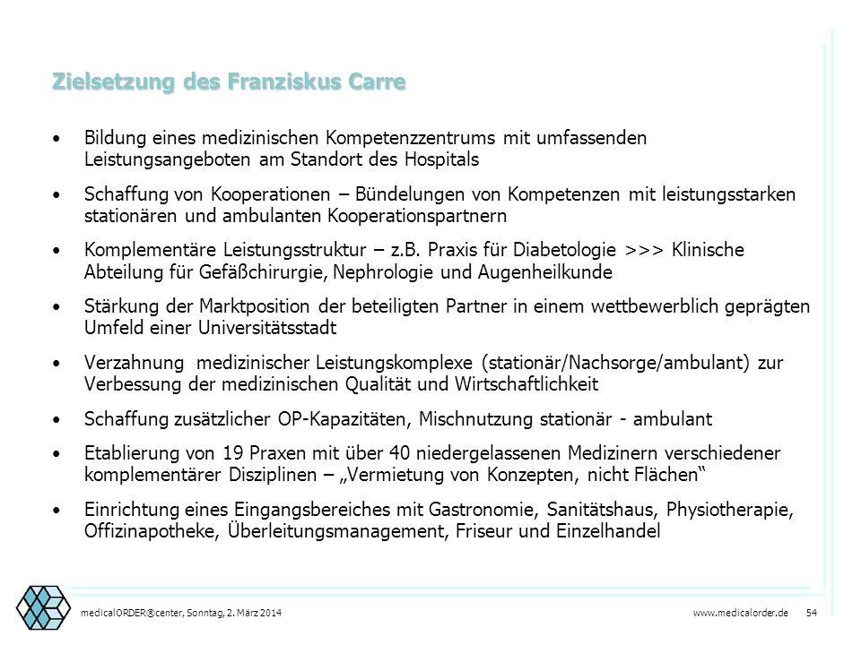 www.medicalorder.de 53medicalORDER®center, Sonntag, 2. März 2014 Franziskus Carrée – Aussenansicht