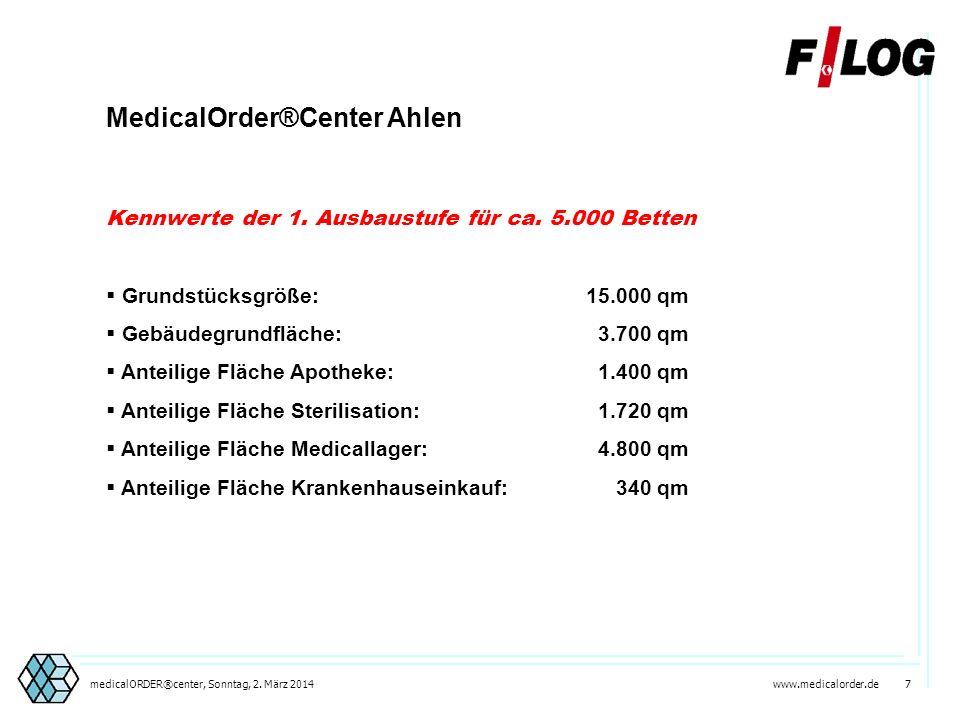 www.medicalorder.de 6medicalORDER®center, Sonntag, 2. März 2014 Distributionslogistik F-LOG Healthcare Logistics bietet für unterschiedlichste Güter i