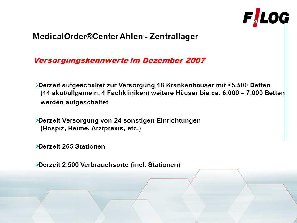 www.medicalorder.de 7medicalORDER®center, Sonntag, 2. März 2014 MedicalOrder®Center Ahlen Kennwerte der 1. Ausbaustufe für ca. 5.000 Betten Grundstück