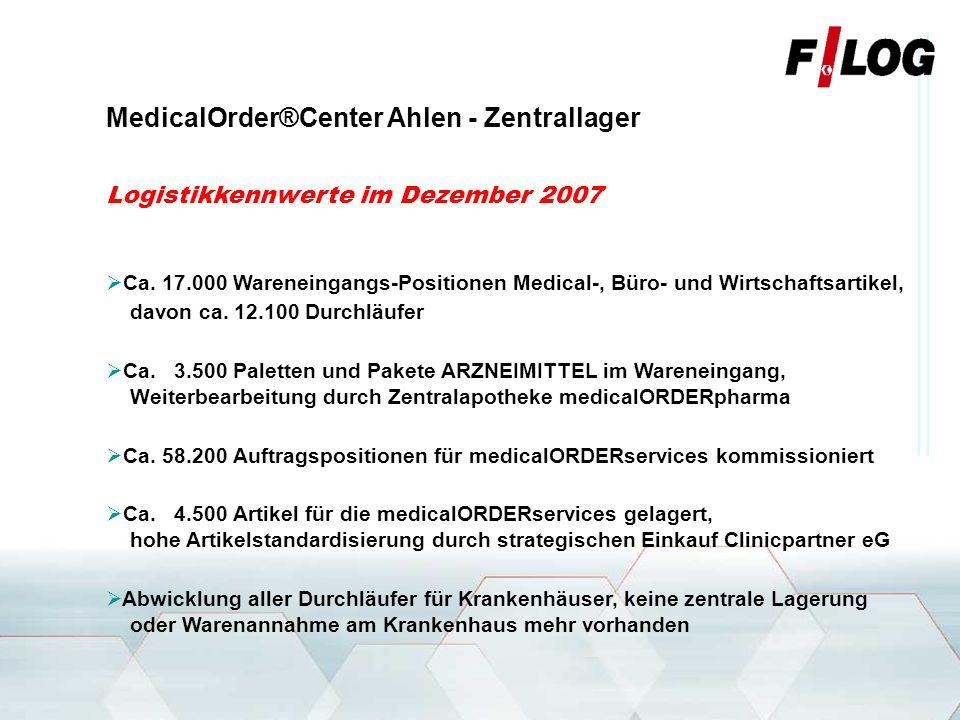 www.medicalorder.de 8medicalORDER®center, Sonntag, 2. März 2014 MedicalOrder®Center Ahlen - Zentrallager Versorgungskennwerte im Dezember 2007 Derzeit