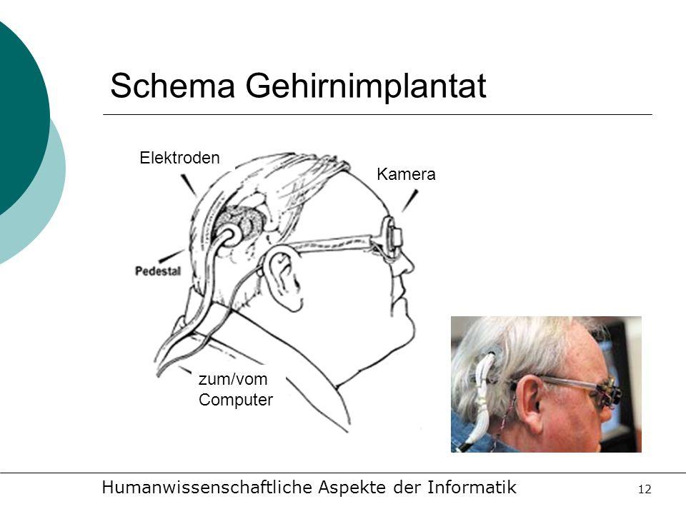 Humanwissenschaftliche Aspekte der Informatik 12 Schema Gehirnimplantat Elektroden Kamera zum/vom Computer
