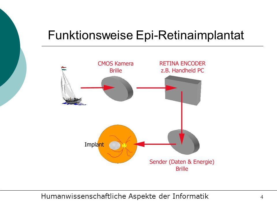 Humanwissenschaftliche Aspekte der Informatik 4 Funktionsweise Epi-Retinaimplantat
