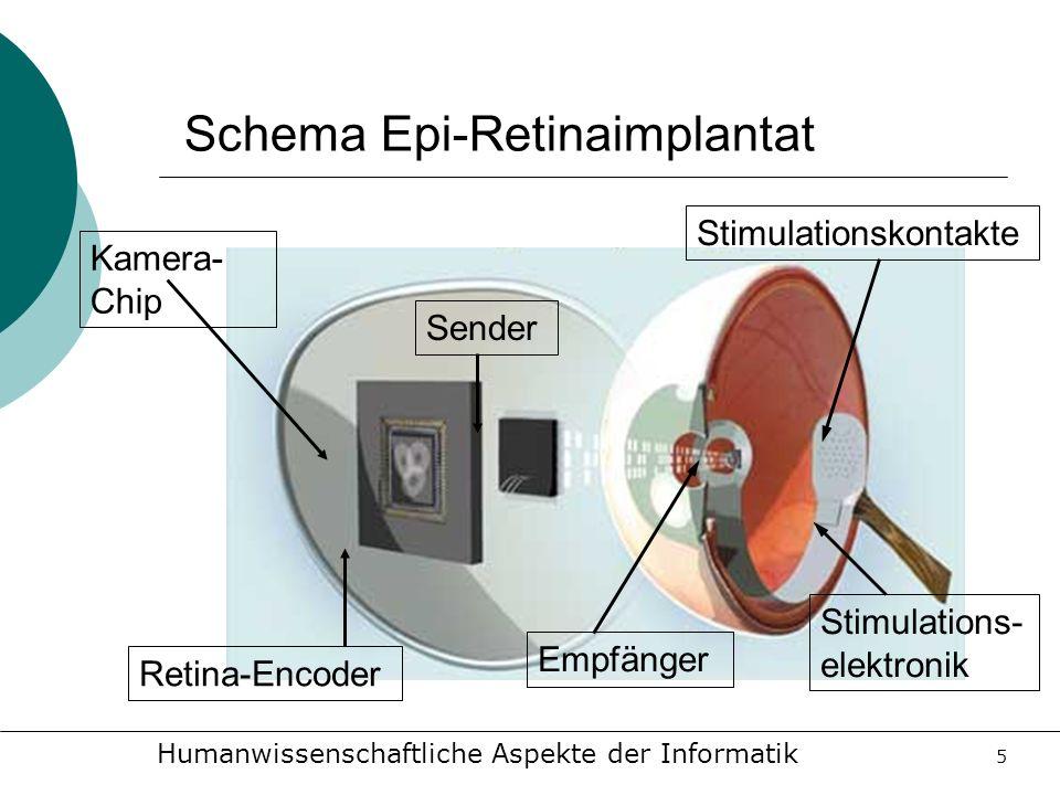 Humanwissenschaftliche Aspekte der Informatik 5 Schema Epi-Retinaimplantat Empfänger Stimulations- elektronik Stimulationskontakte Kamera- Chip Sender