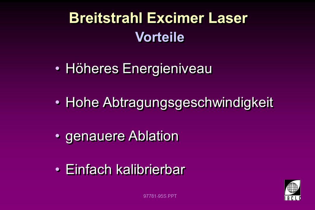 97781-96S.PPT Breitstrahl Excimer Laser Grate (Stufen) in der Ablationszone Risiko einer Gewebehyperplasie Eingeschränkte Behandlungsmöglichkeiten Grate (Stufen) in der Ablationszone Risiko einer Gewebehyperplasie Eingeschränkte Behandlungsmöglichkeiten Nachteile
