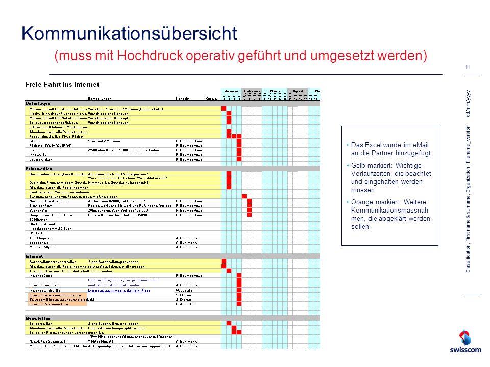 dd/mm/yyyy 11 Classification, First name & surname, Organization, Filename_Version Kommunikationsübersicht (muss mit Hochdruck operativ geführt und um