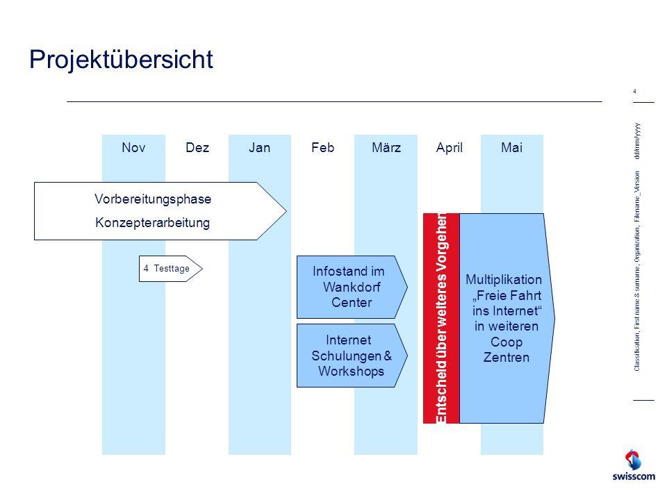 dd/mm/yyyy 4 Classification, First name & surname, Organization, Filename_Version Projektübersicht Vorbereitungsphase Konzepterarbeitung 4 Testtage In