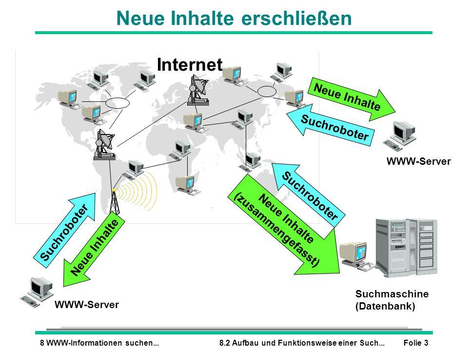 Folie 38 WWW-Informationen suchen...8.2 Aufbau und Funktionsweise einer Such... Neue Inhalte erschließen l Suchmaschinen Suchroboter Neue Inhalte Such
