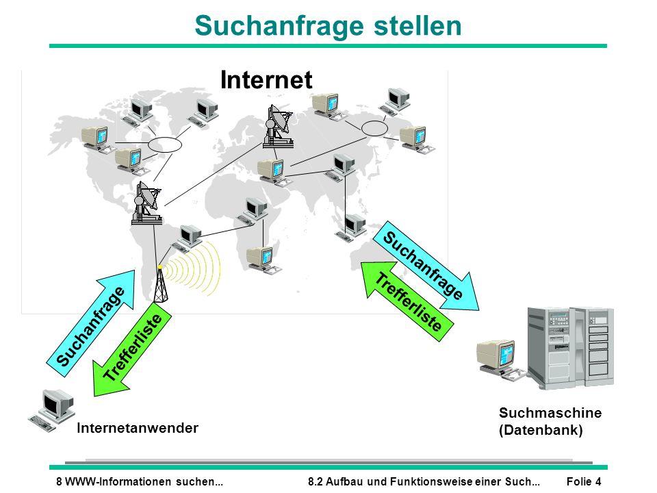 Folie 48 WWW-Informationen suchen...8.2 Aufbau und Funktionsweise einer Such... Suchanfrage stellen l Suchmaschinen Suchanfrage Trefferliste Interneta
