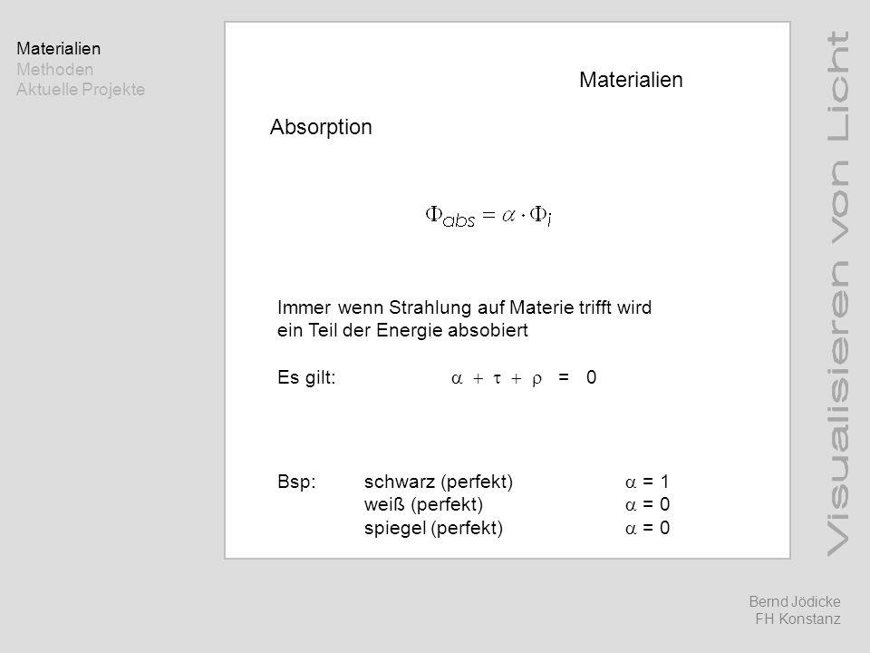 Materialien Methoden Aktuelle Projekte Bernd Jödicke FH Konstanz Materialien Absorption Immer wenn Strahlung auf Materie trifft wird ein Teil der Ener