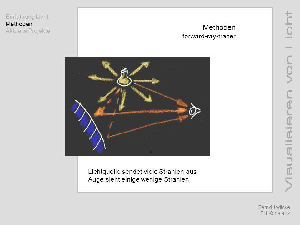 Methoden forward-ray-tracer Lichtquelle sendet viele Strahlen aus Auge sieht einige wenige Strahlen Einführung Licht Methoden Aktuelle Projekte Bernd