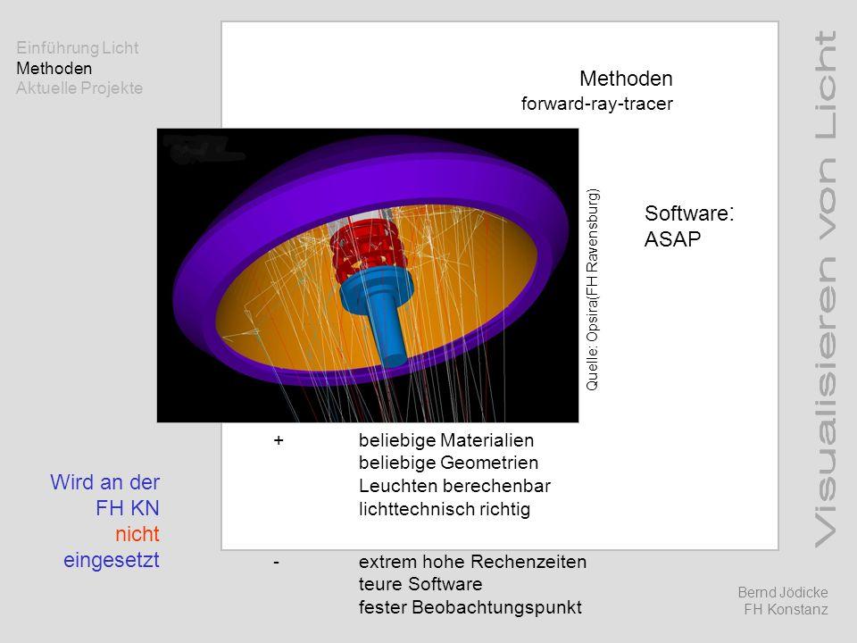 Methoden forward-ray-tracer Software : ASAP +beliebige Materialien beliebige Geometrien Leuchten berechenbar lichttechnisch richtig -extrem hohe Reche