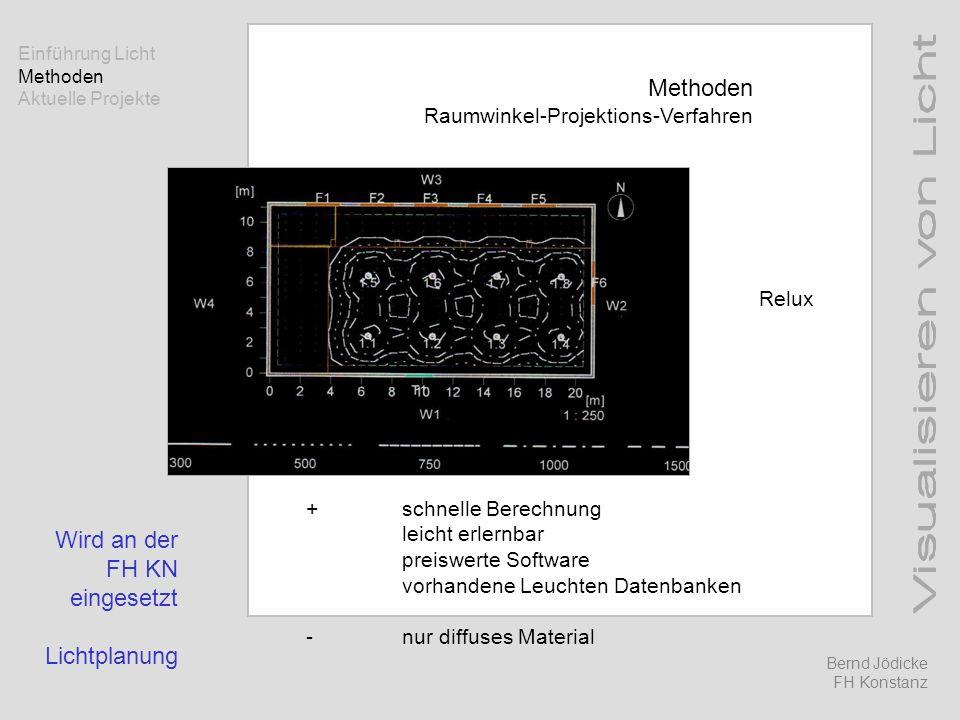 Methoden Raumwinkel-Projektions-Verfahren +schnelle Berechnung leicht erlernbar preiswerte Software vorhandene Leuchten Datenbanken -nur diffuses Mate