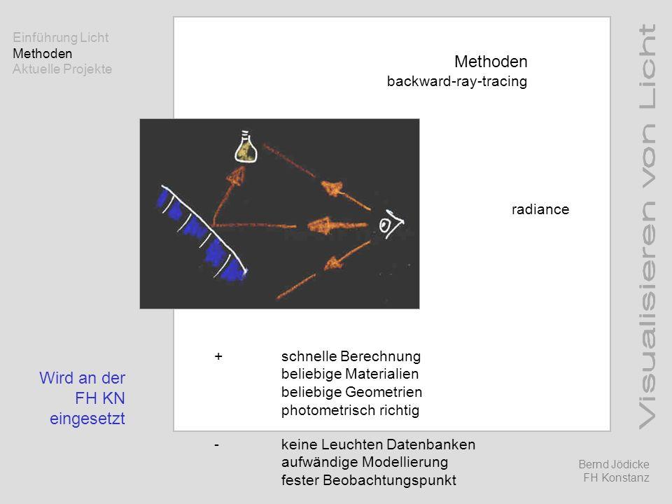 Methoden backward-ray-tracing +schnelle Berechnung beliebige Materialien beliebige Geometrien photometrisch richtig -keine Leuchten Datenbanken aufwän