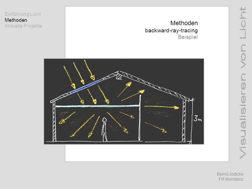 Methoden backward-ray-tracing Beispiel Einführung Licht Methoden Aktuelle Projekte Bernd Jödicke FH Konstanz