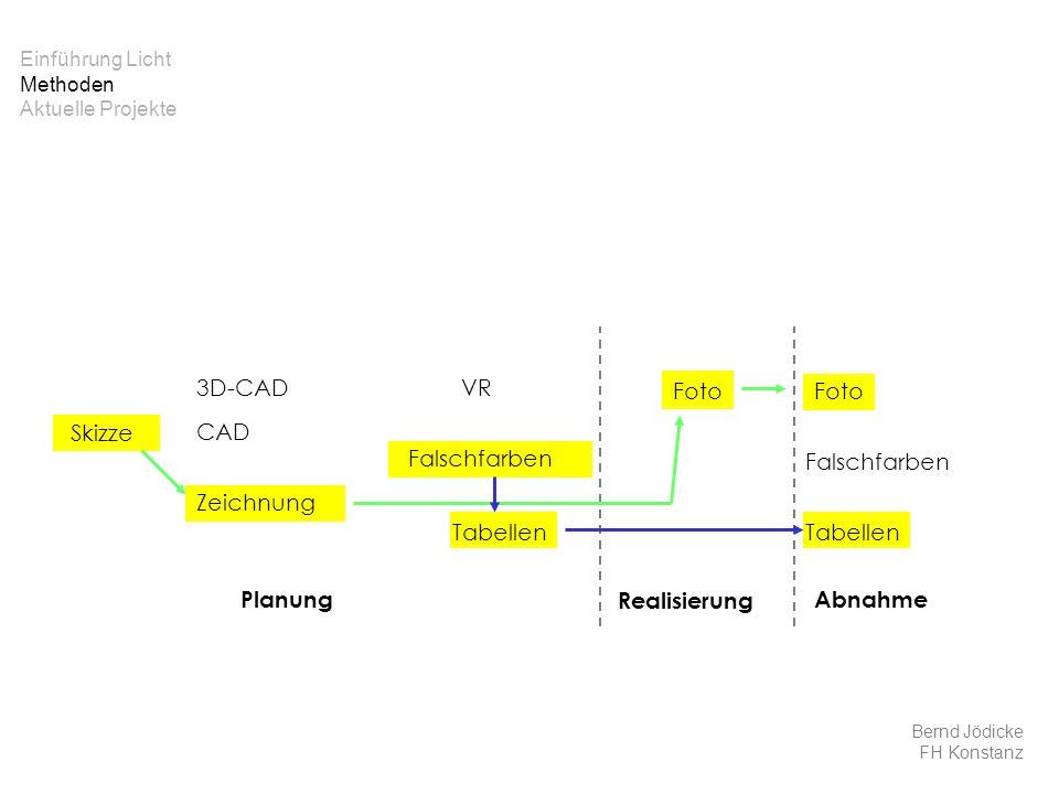 CAD 3D-CADVR Planung Realisierung Abnahme Falschfarben Skizze Zeichnung Falschfarben Foto Einführung Licht Methoden Aktuelle Projekte Bernd Jödicke FH
