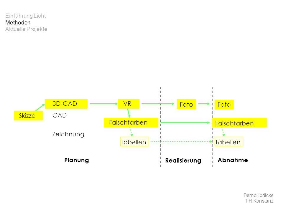 CAD Planung Realisierung Abnahme Skizze Zeichnung Falschfarben 3D-CADVR Falschfarben Einführung Licht Methoden Aktuelle Projekte Bernd Jödicke FH Kons