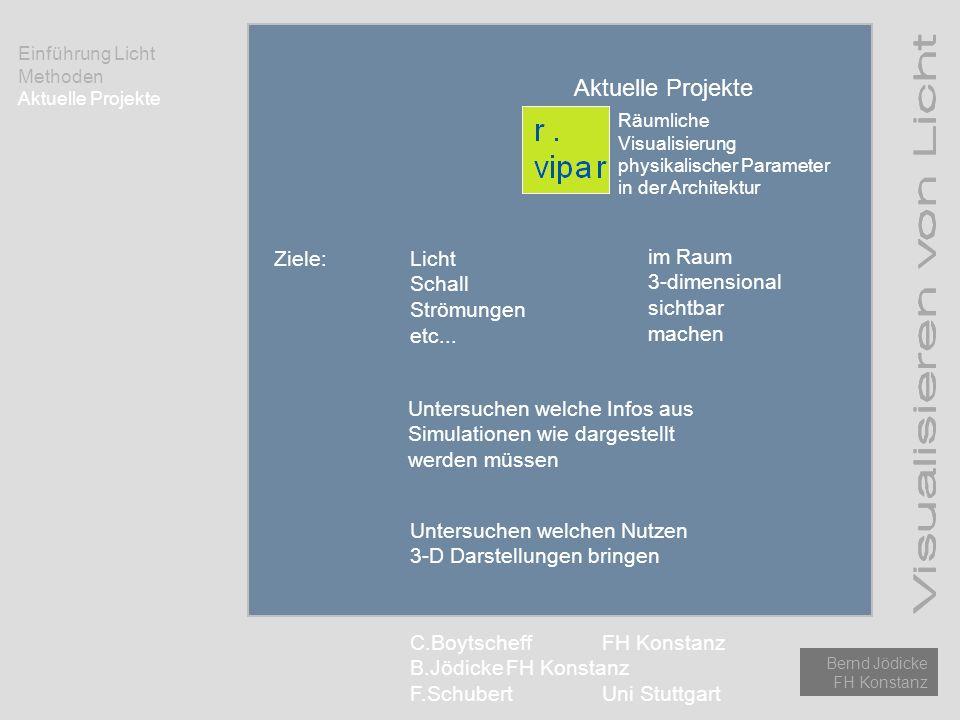 Einführung Licht Methoden Aktuelle Projekte Bernd Jödicke FH Konstanz Aktuelle Projekte Räumliche Visualisierung physikalischer Parameter in der Archi