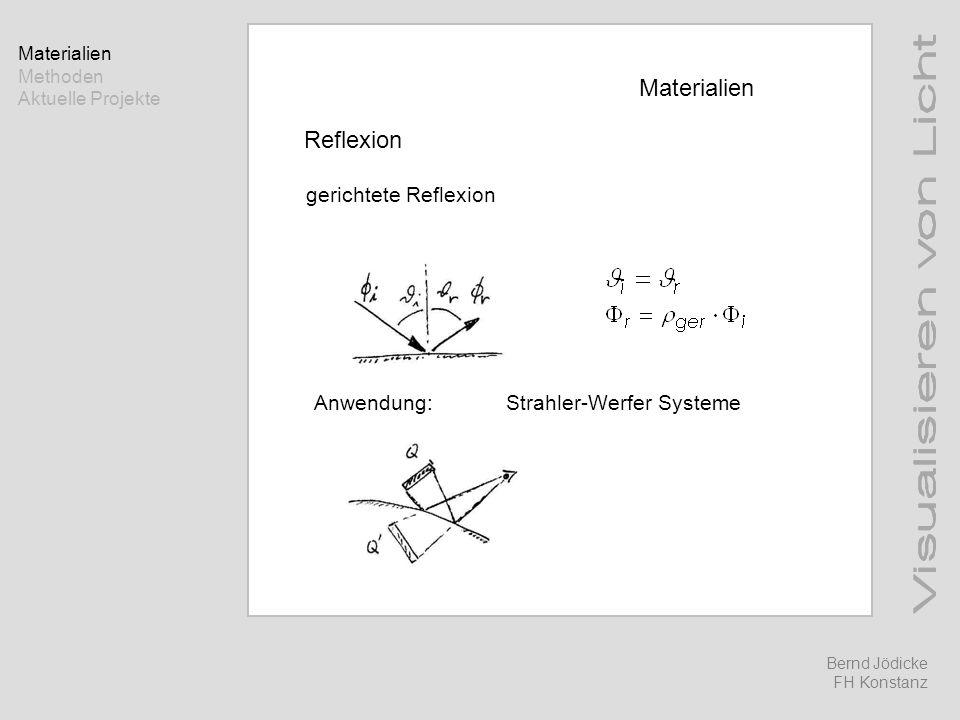 Materialien Methoden Aktuelle Projekte Bernd Jödicke FH Konstanz Materialien Reflexion gerichtete Reflexion Anwendung:Strahler-Werfer Systeme