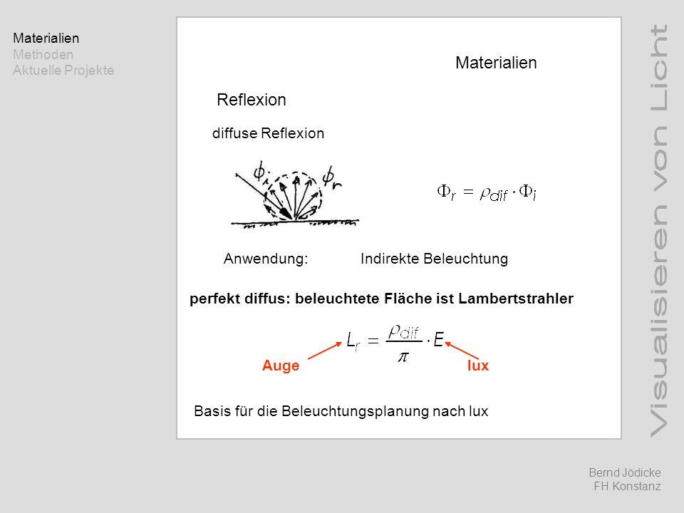 Materialien Methoden Aktuelle Projekte Bernd Jödicke FH Konstanz Materialien Reflexion gemischt Gerichtete und diffuse Reflexion treten meist gemeinsam auf Bsp: Marmor, Linoleum, Hochglanzbrochuren komplex Bsp.: Materialien für Lichtumlenkung Hologramme Aufweitung Die Reflexionseigenschaften von Materialien können sehr komplex sein Je komplexer das Material, desto komplexer die Planung