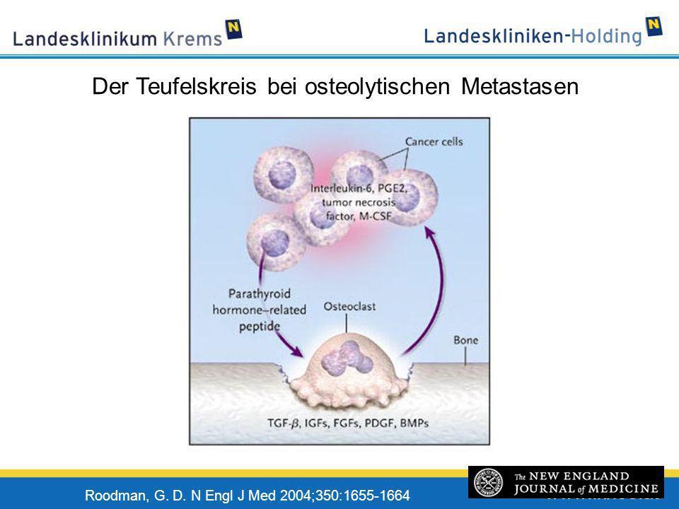 www.lknoe.at Roodman, G. D. N Engl J Med 2004;350:1655-1664 Der Teufelskreis bei osteolytischen Metastasen